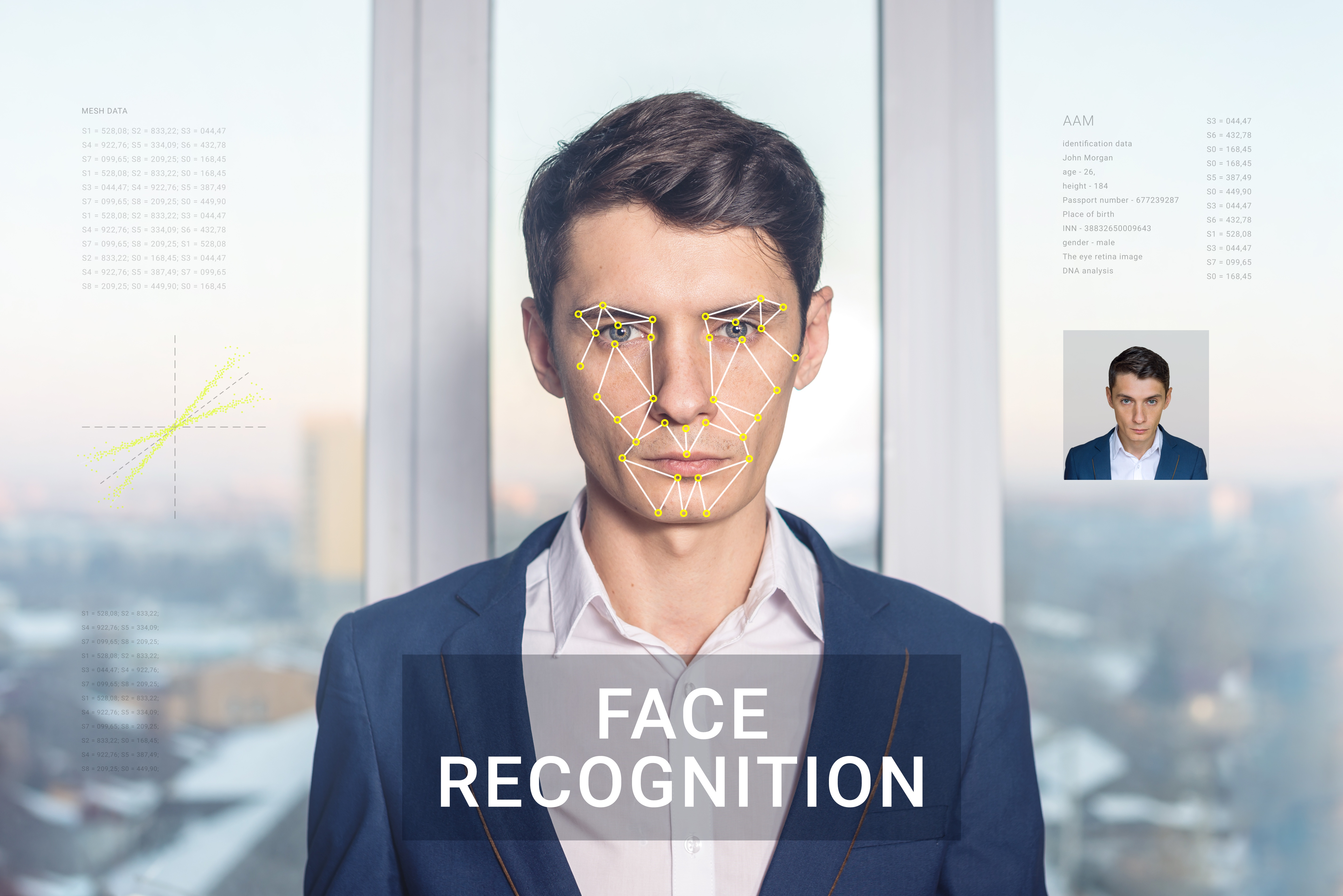 Face Recogition