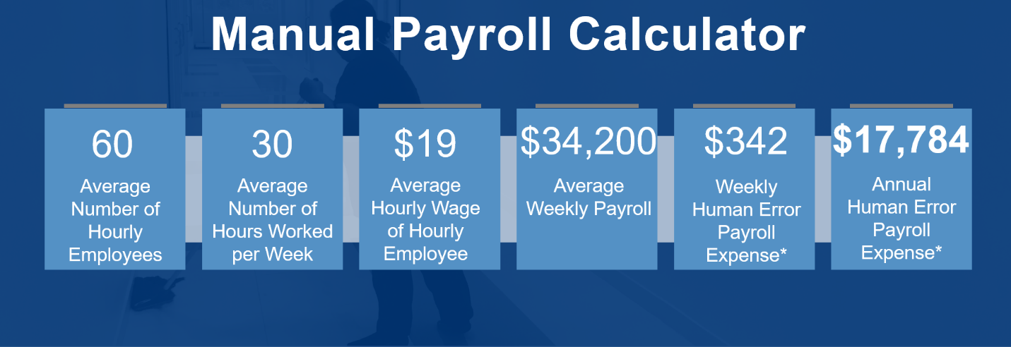 In-House Payroll Software - Why You Might Need To Rethink